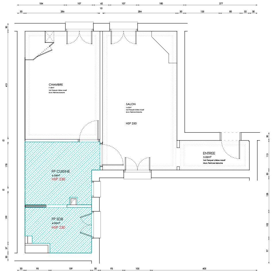 Plan plafonds